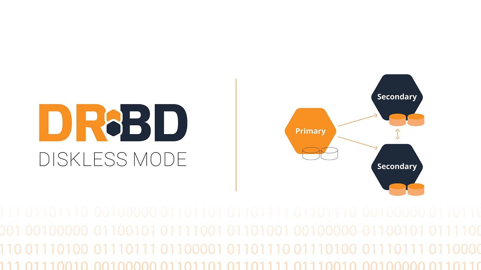 dribd in diskless mode simple diagram explained