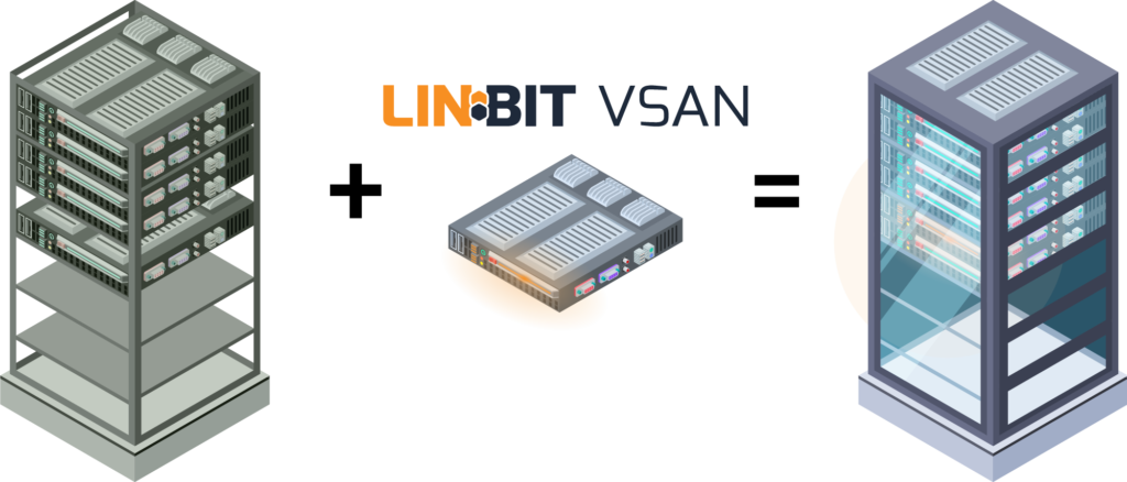 LINBIT VSAN and two servers